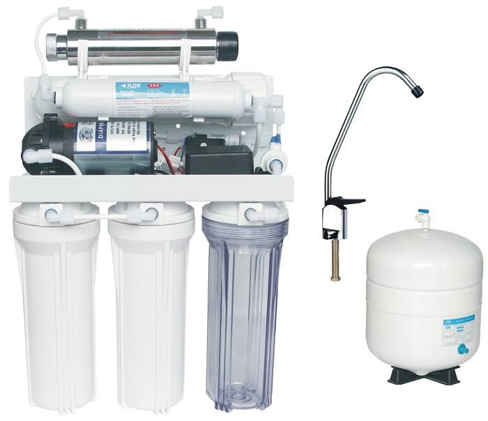 Our Review On The Top Reverse Osmosis Systems (RO)